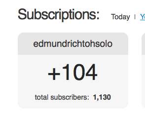 104 Subscribers on 22nd May 2013