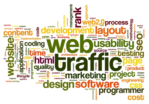 Web traffic concept in tag cloud